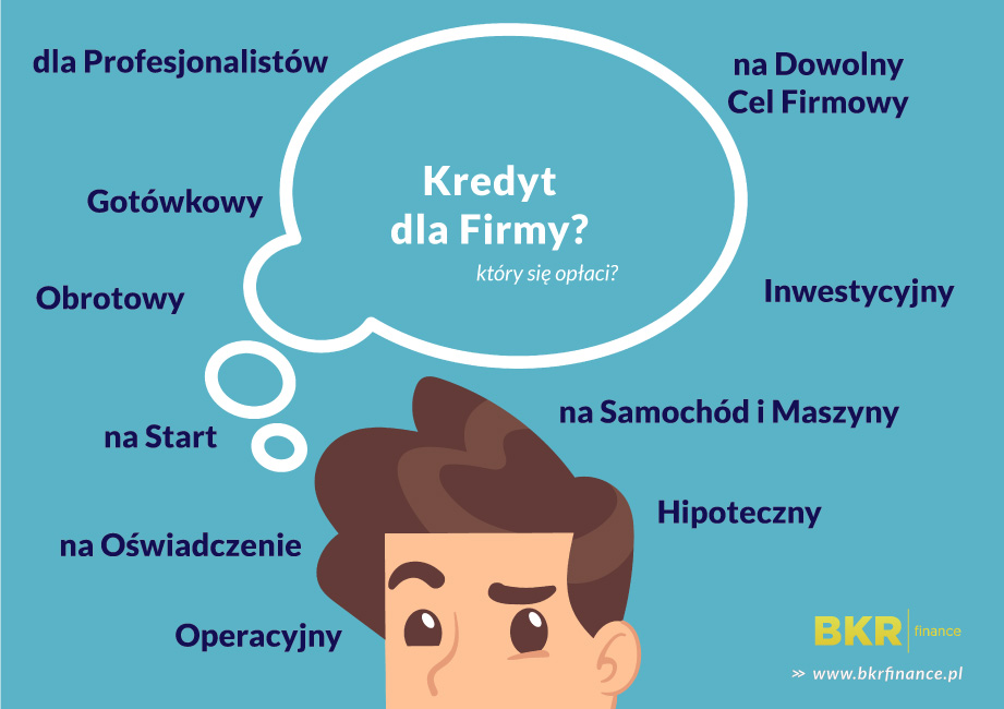 oferta dla firm w tym Kredyty dla Firm